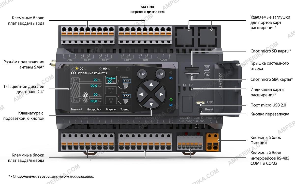 Контроллер Matrix